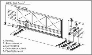 Схема прокладки кабеля.  Конструкция ворот должна предусматривать установку автоматики.